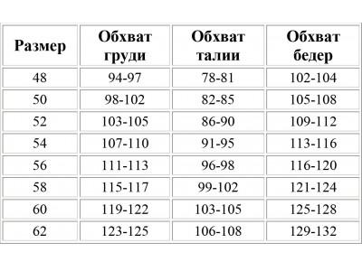 Размерная таблица